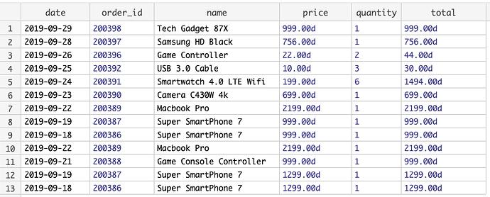 Screenshot 2020-01-28 at 15.50.30